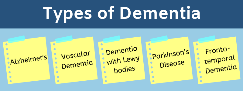 There are five main types of Dementia.