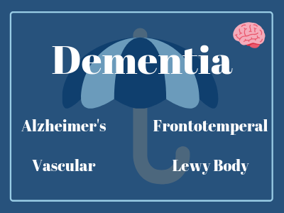 Specialized memory care communities in Louisville, KY can help those suffering from dementia.